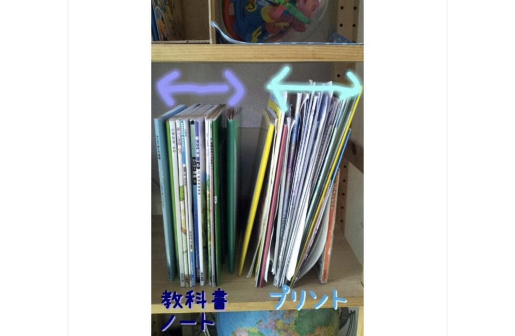 教科書とプリント